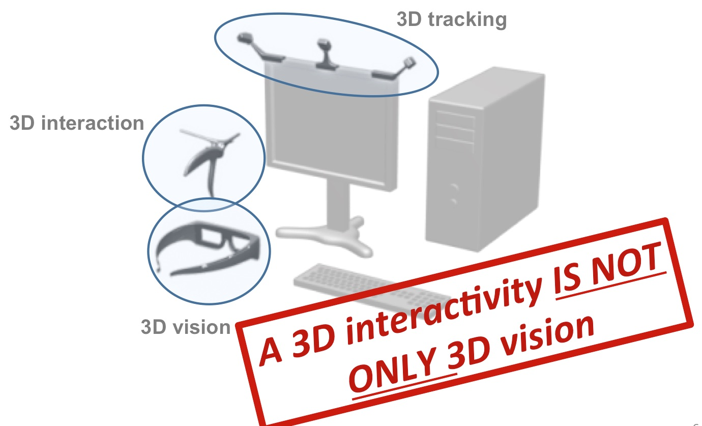 3D%20interact.jpg